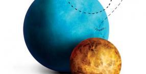 Wenus z Uranem: rozwodowy aspekt